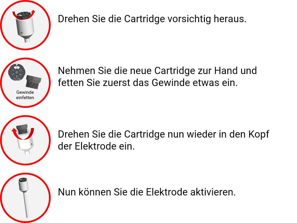 Austausch der Cartridge bei HydroFlex
