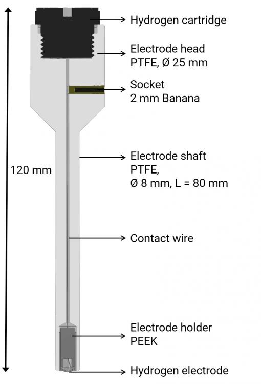 Mini-HydroFlex cross section