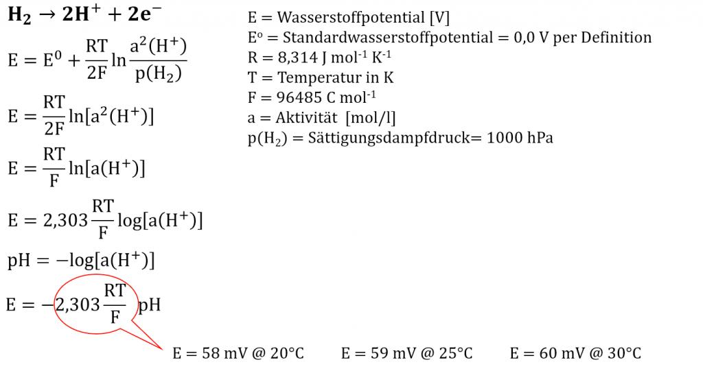 Nernstsche Gleichung für pHydrunio