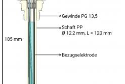 pH-Elektrode pHydrunio im Querschnitt